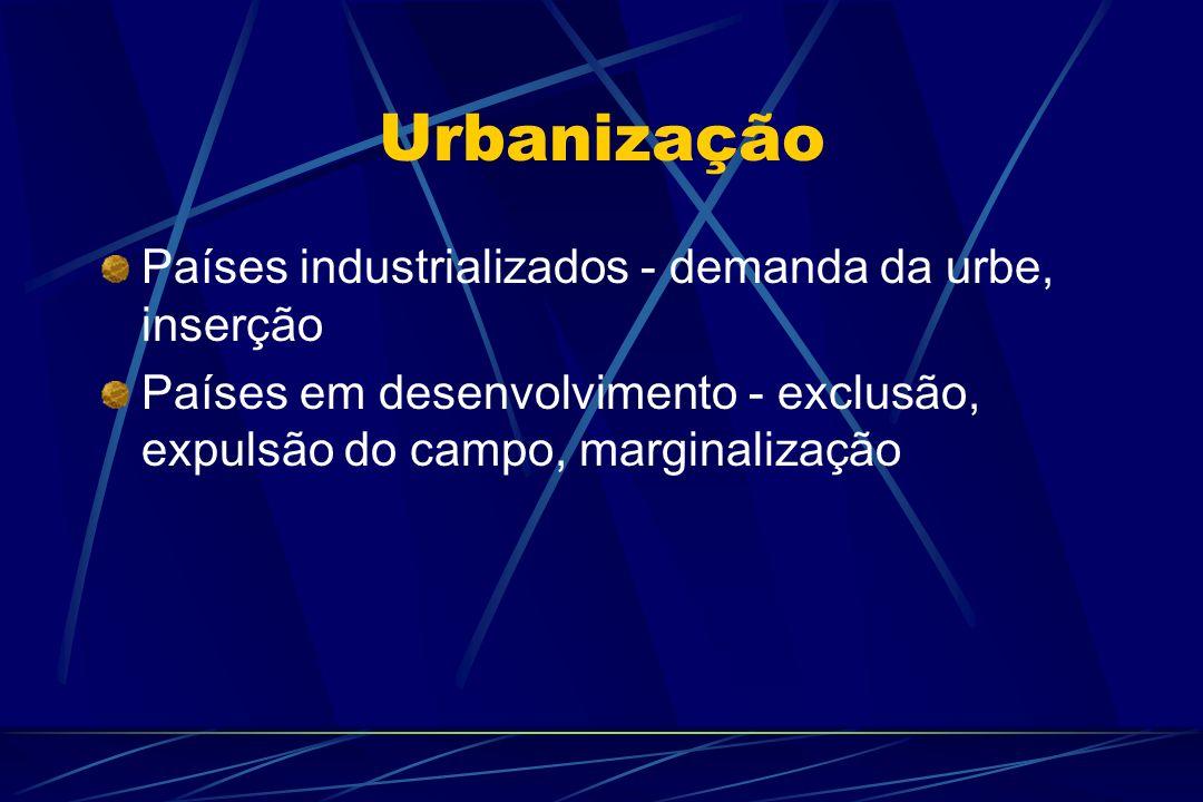 Urbanização Países industrializados - demanda da urbe, inserção