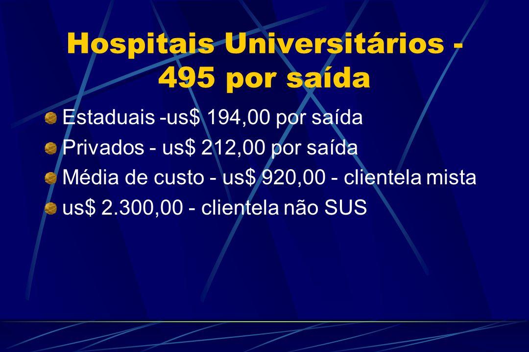 Hospitais Universitários - 495 por saída