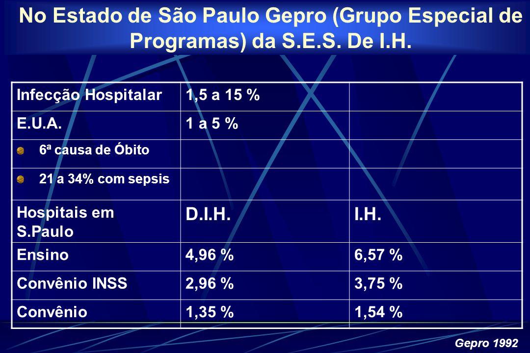 No Estado de São Paulo Gepro (Grupo Especial de Programas) da S. E. S