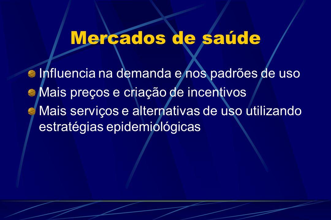 Mercados de saúde Influencia na demanda e nos padrões de uso