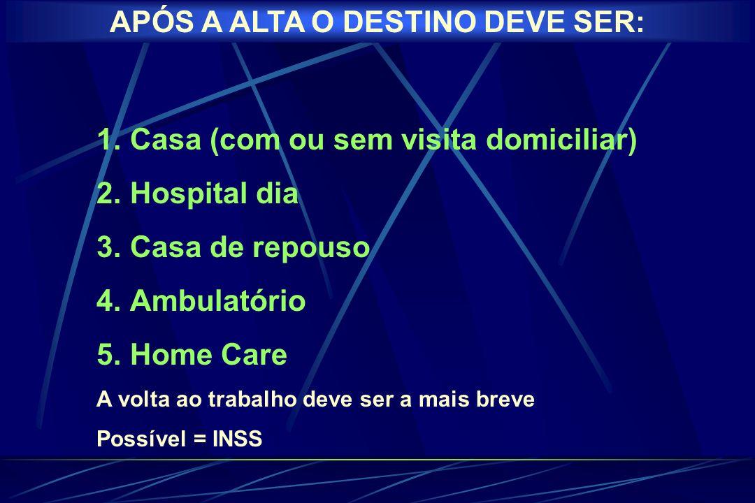 APÓS A ALTA O DESTINO DEVE SER:
