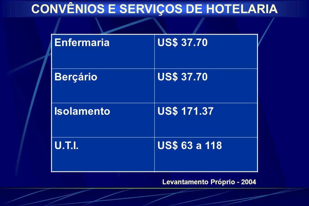 CONVÊNIOS E SERVIÇOS DE HOTELARIA