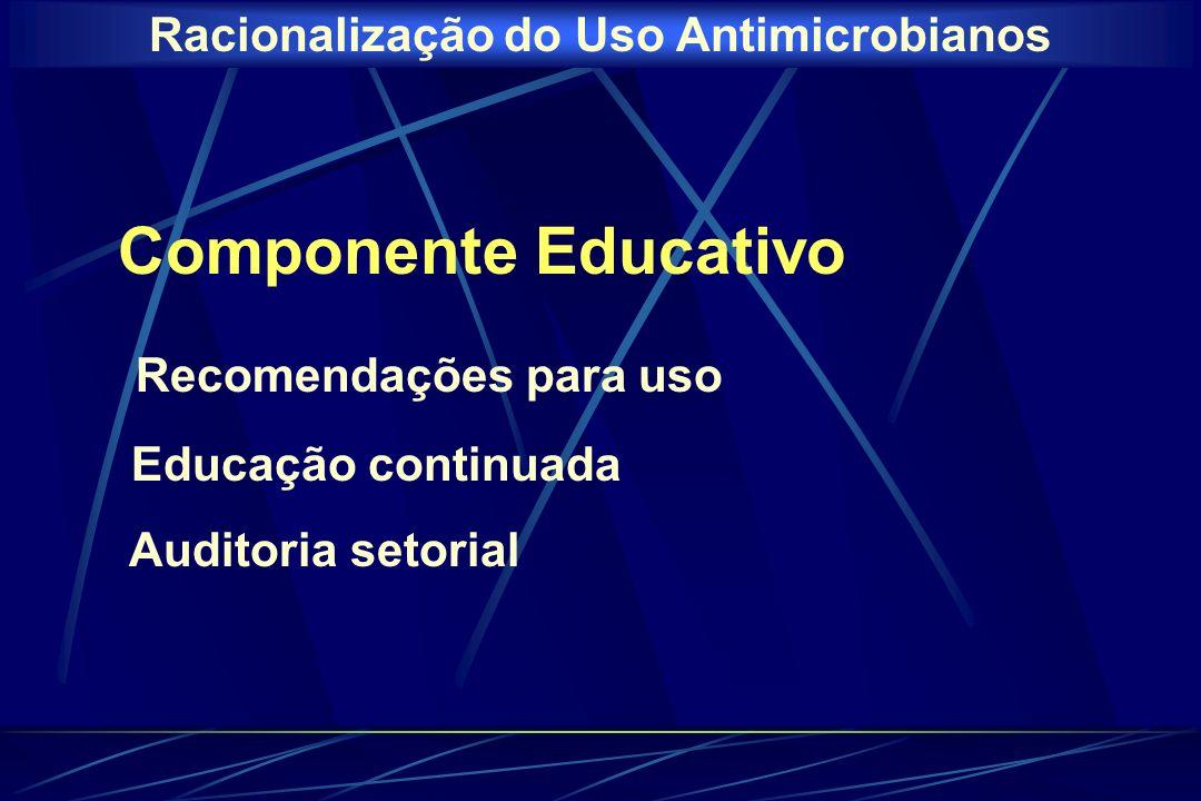 Racionalização do Uso Antimicrobianos