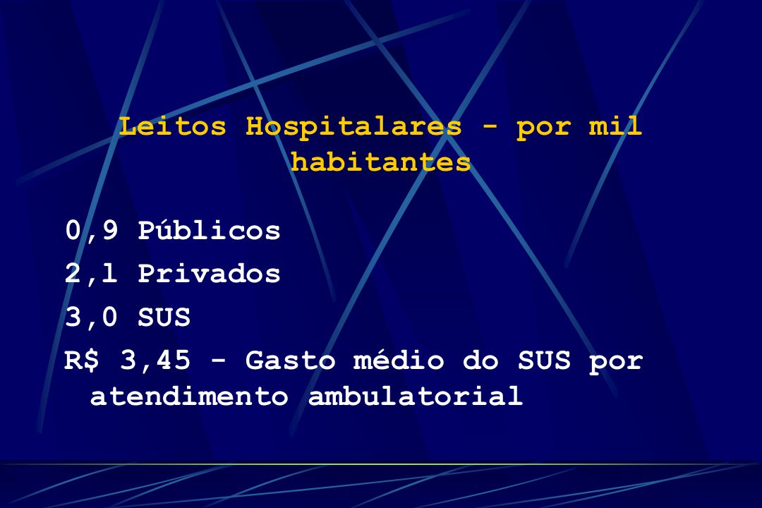 Leitos Hospitalares - por mil habitantes