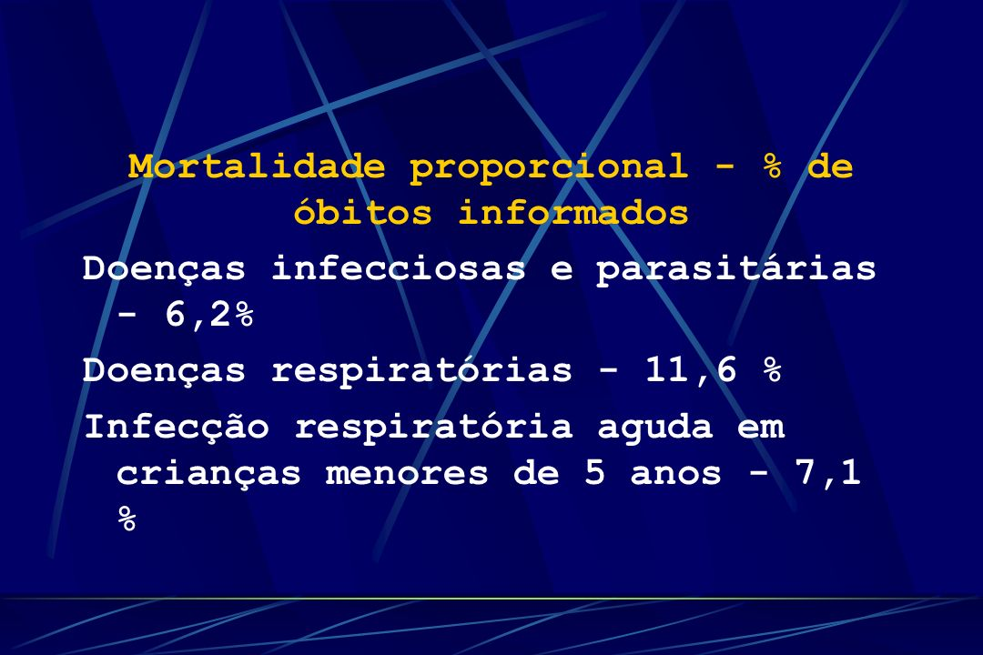 Mortalidade proporcional - % de óbitos informados
