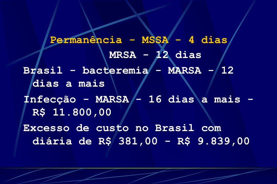 Permanência - MSSA - 4 dias