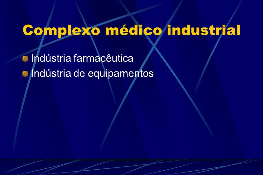 Complexo médico industrial