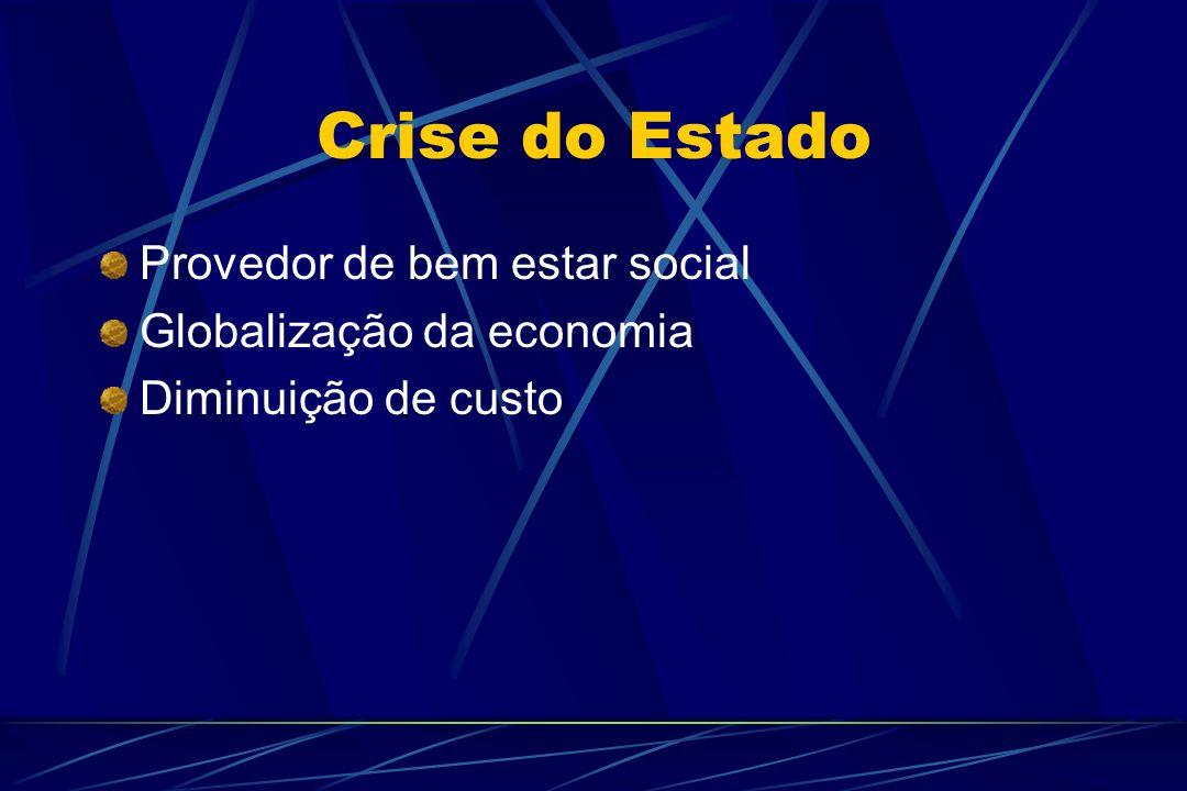 Crise do Estado Provedor de bem estar social Globalização da economia