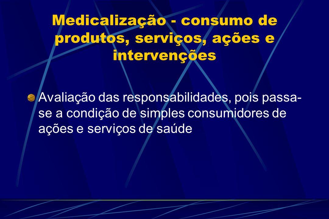 Medicalização - consumo de produtos, serviços, ações e intervenções
