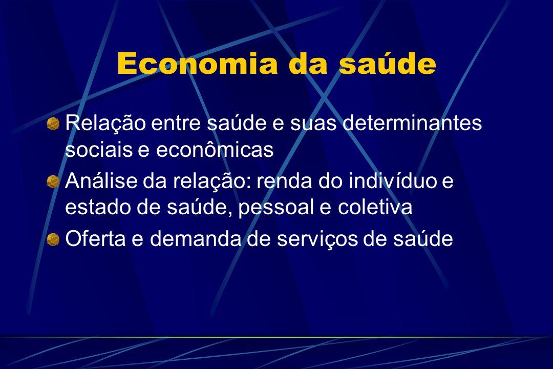Economia da saúde Relação entre saúde e suas determinantes sociais e econômicas.