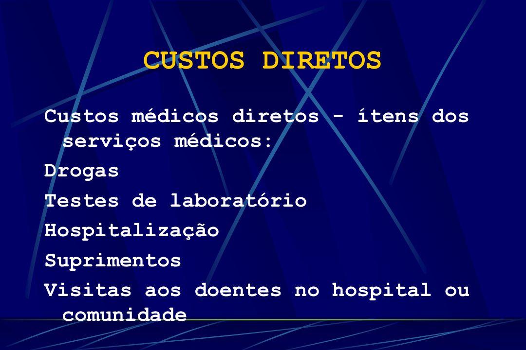 CUSTOS DIRETOS Custos médicos diretos - ítens dos serviços médicos: