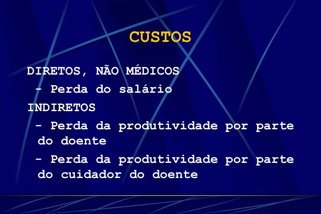 CUSTOS DIRETOS, NÃO MÉDICOS - Perda do salário INDIRETOS