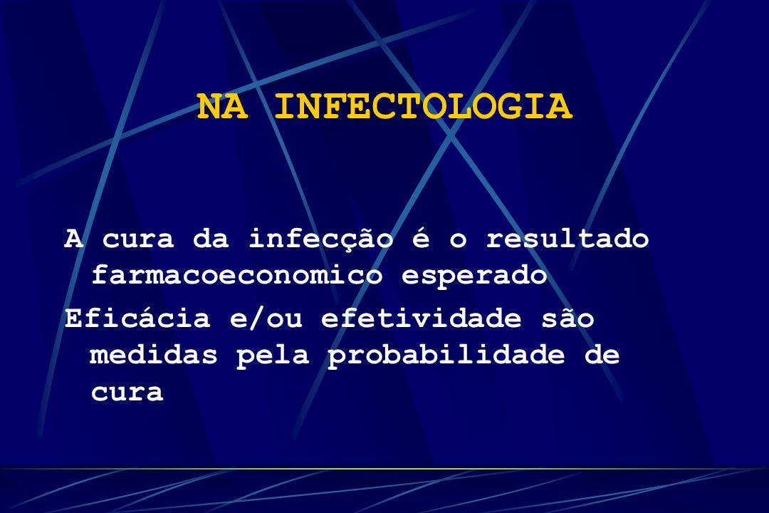 NA INFECTOLOGIA A cura da infecção é o resultado farmacoeconomico esperado.