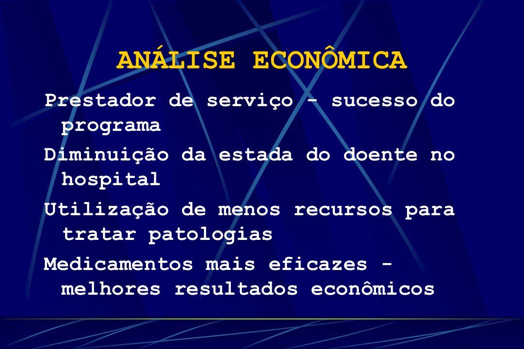 ANÁLISE ECONÔMICA Prestador de serviço - sucesso do programa