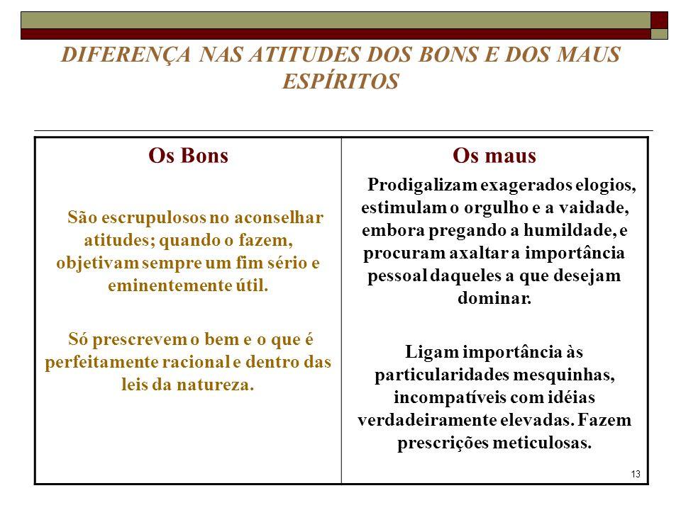 DIFERENÇA NAS ATITUDES DOS BONS E DOS MAUS ESPÍRITOS