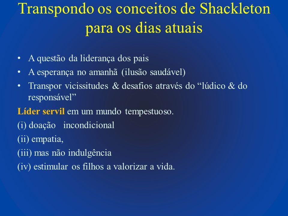 Transpondo os conceitos de Shackleton para os dias atuais