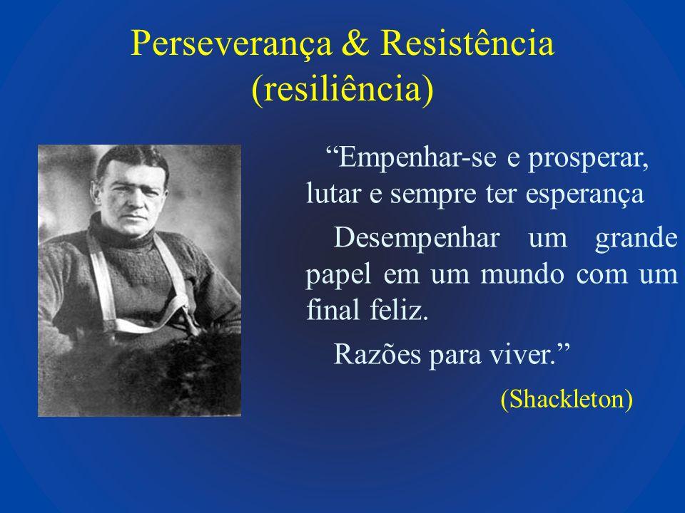 Perseverança & Resistência (resiliência)