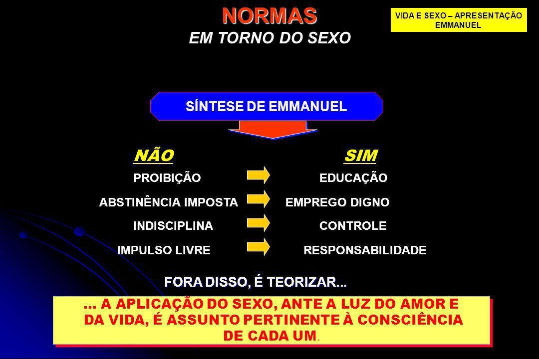 NORMAS EM TORNO DO SEXO NÃO SIM SÍNTESE DE EMMANUEL