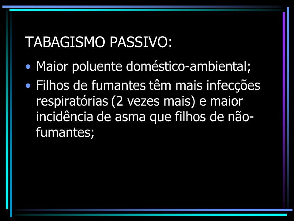 TABAGISMO PASSIVO: Maior poluente doméstico-ambiental;