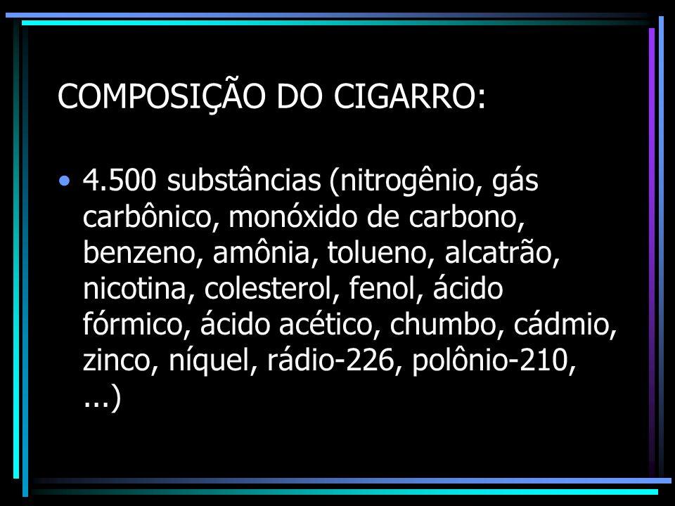 COMPOSIÇÃO DO CIGARRO: