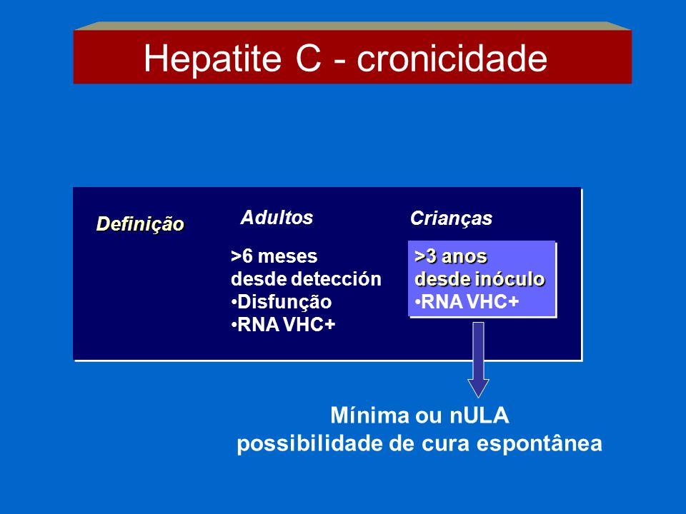 Hepatite C - cronicidade