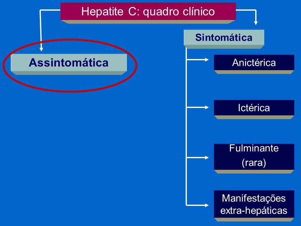 Hepatite C: quadro clínico