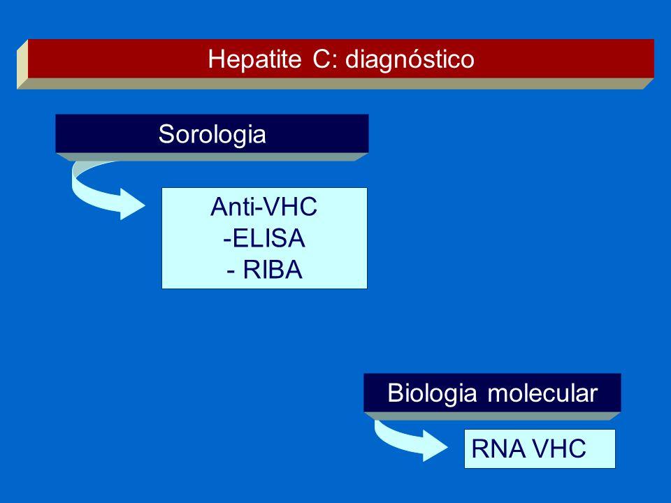 Hepatite C: diagnóstico