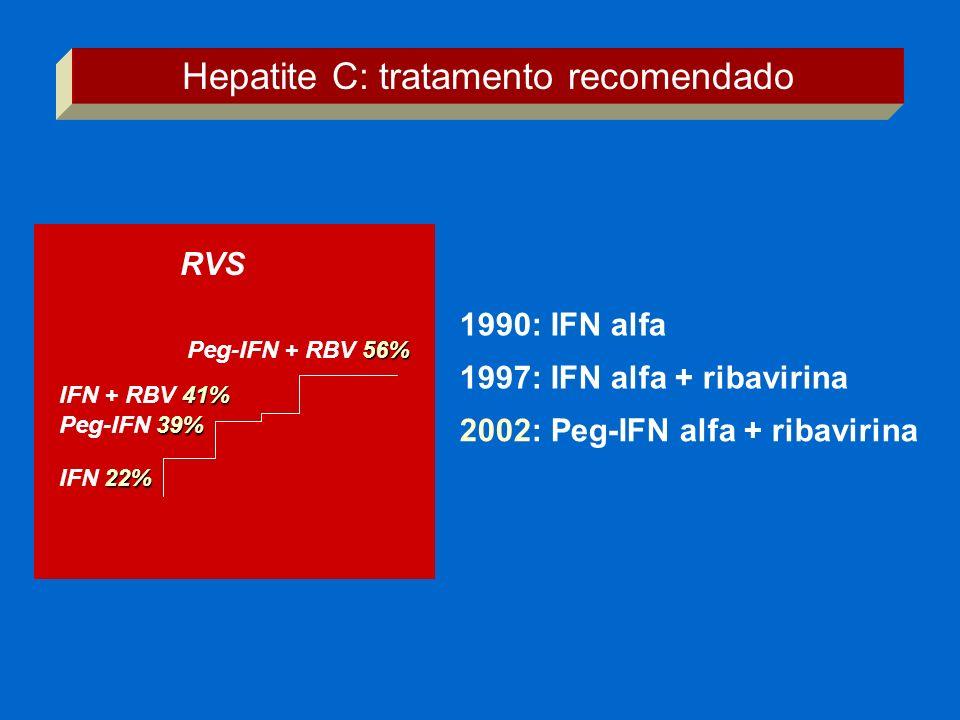 Hepatite C: tratamento recomendado