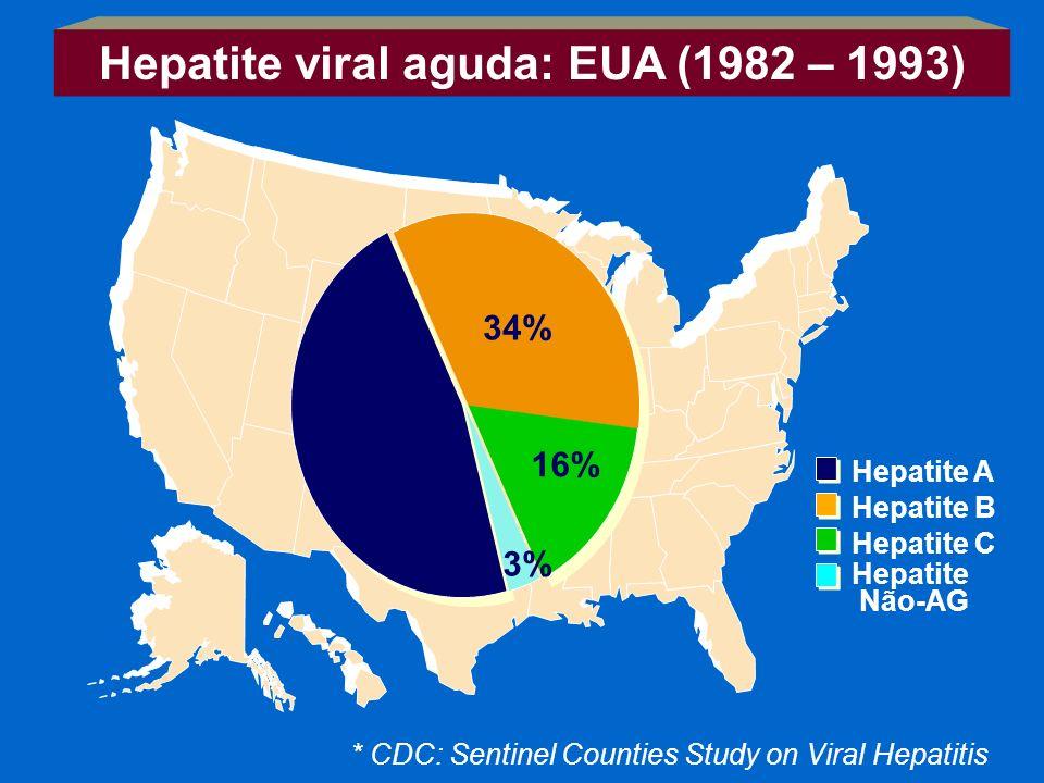 Hepatite viral aguda: EUA (1982 – 1993)