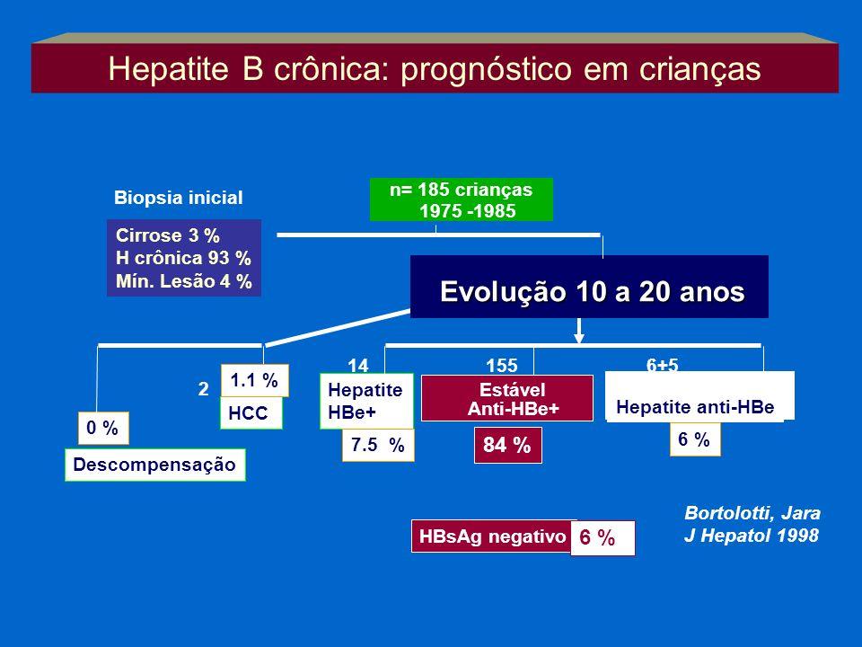 Hepatite B crônica: prognóstico em crianças