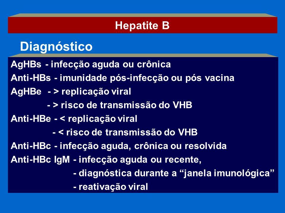 Diagnóstico Hepatite B AgHBs - infecção aguda ou crônica