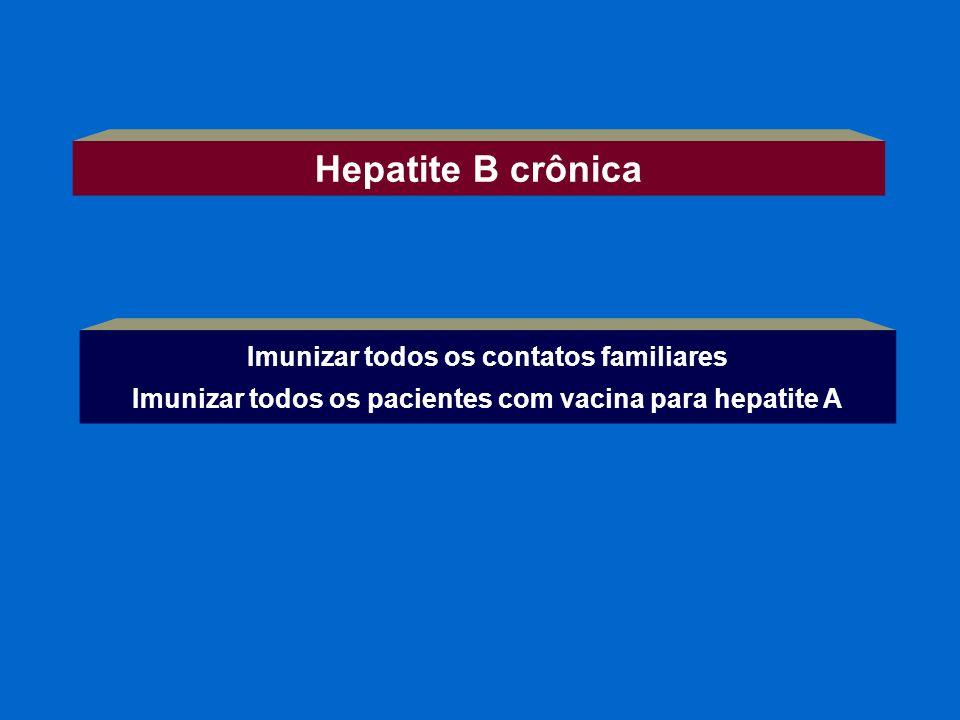 Hepatite B crônica Imunizar todos os contatos familiares
