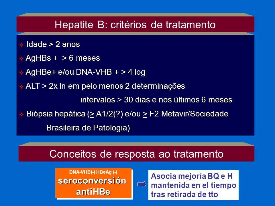 Hepatite B: critérios de tratamento