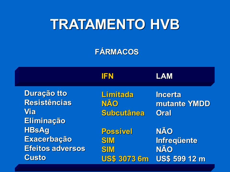 TRATAMENTO HVB FÁRMACOS IFN Limitada NÃO Subcutânea Possível SIM