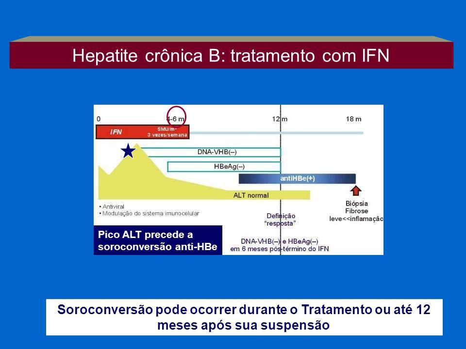Hepatite crônica B: tratamento com IFN