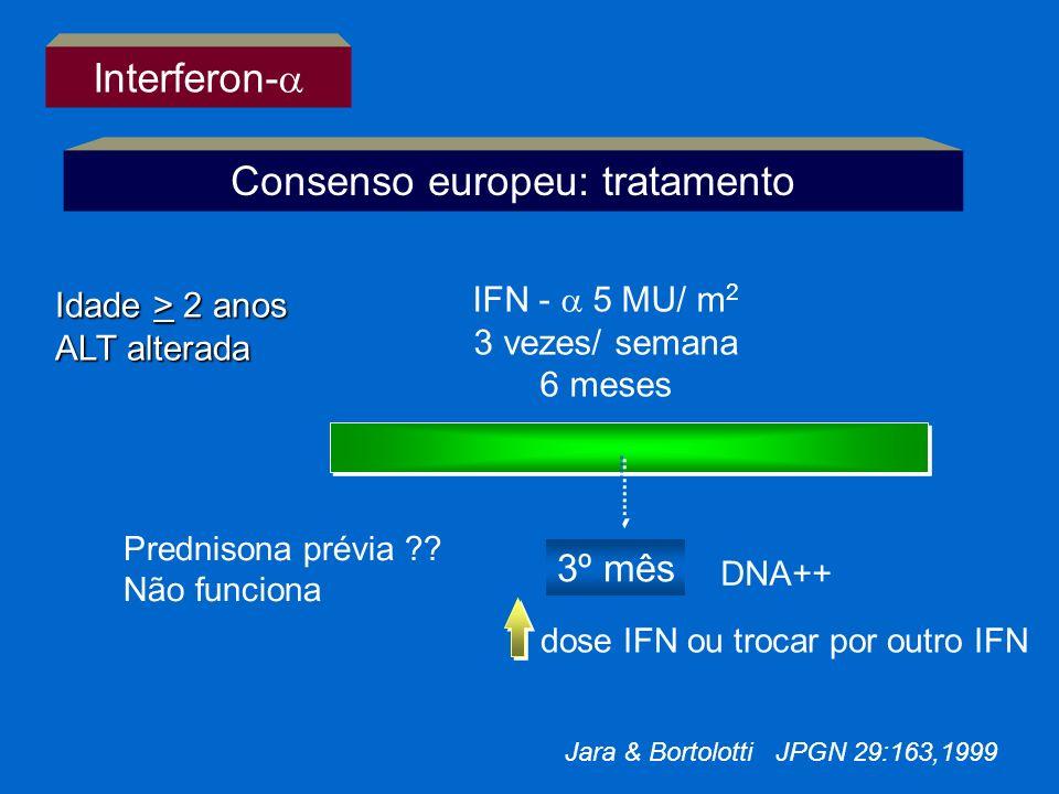 Consenso europeu: tratamento