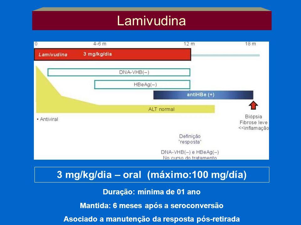 Lamivudina 3 mg/kg/dia – oral (máximo:100 mg/día)