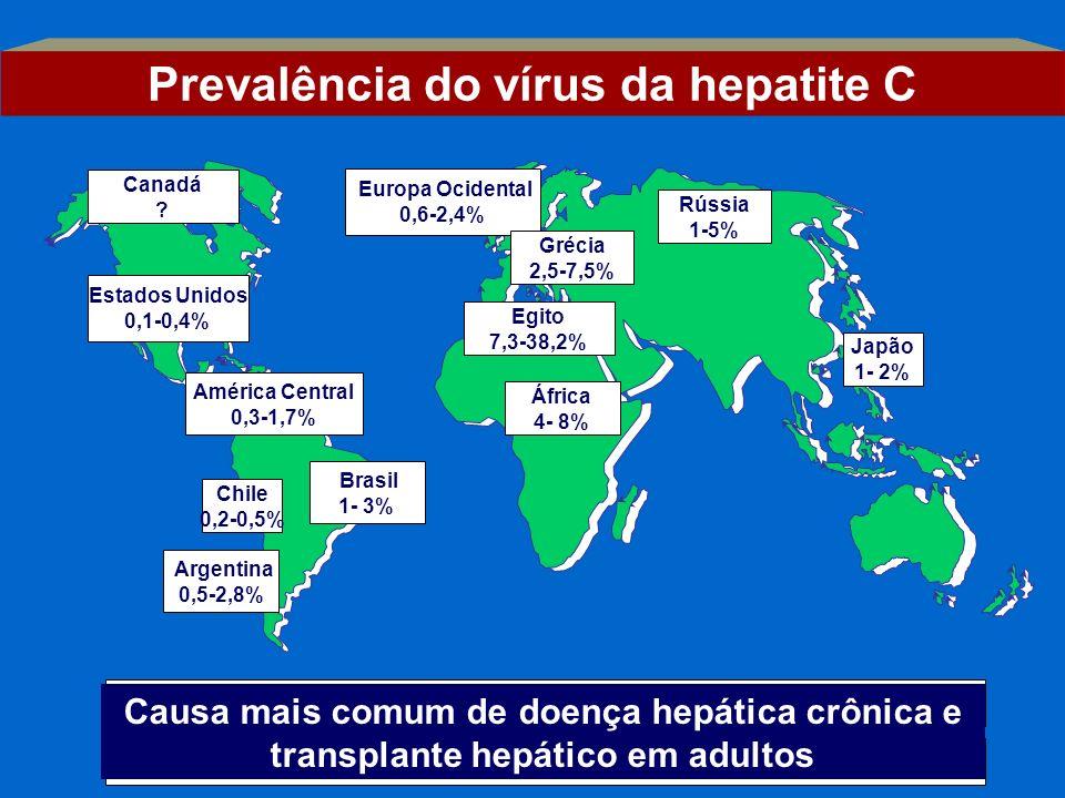 Prevalência do vírus da hepatite C