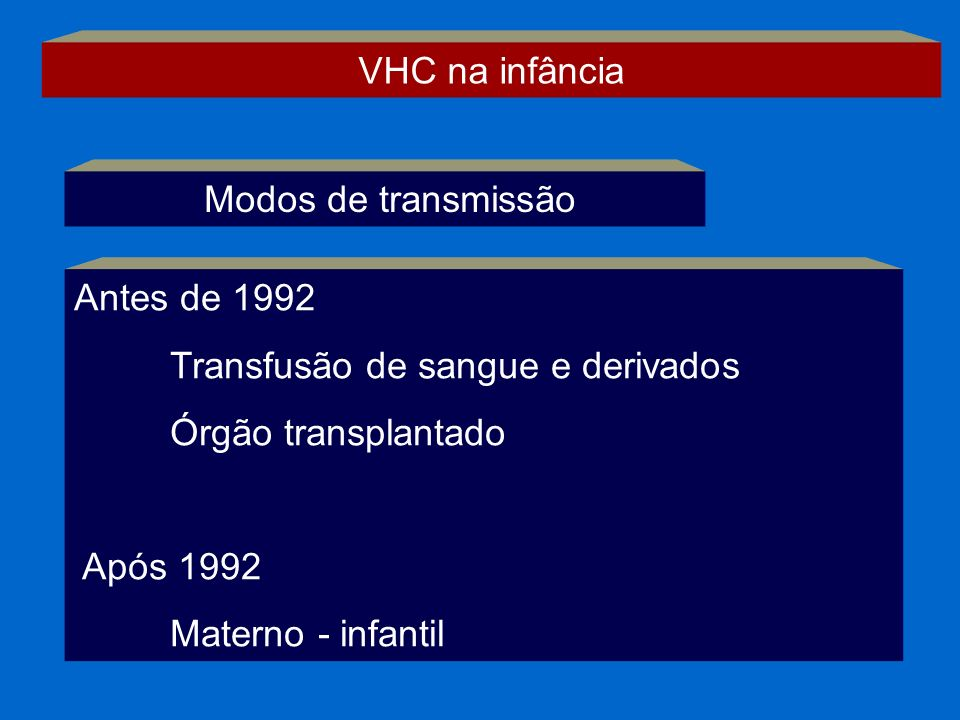 VHC na infância Modos de transmissão. Antes de 1992. Transfusão de sangue e derivados. Órgão transplantado.