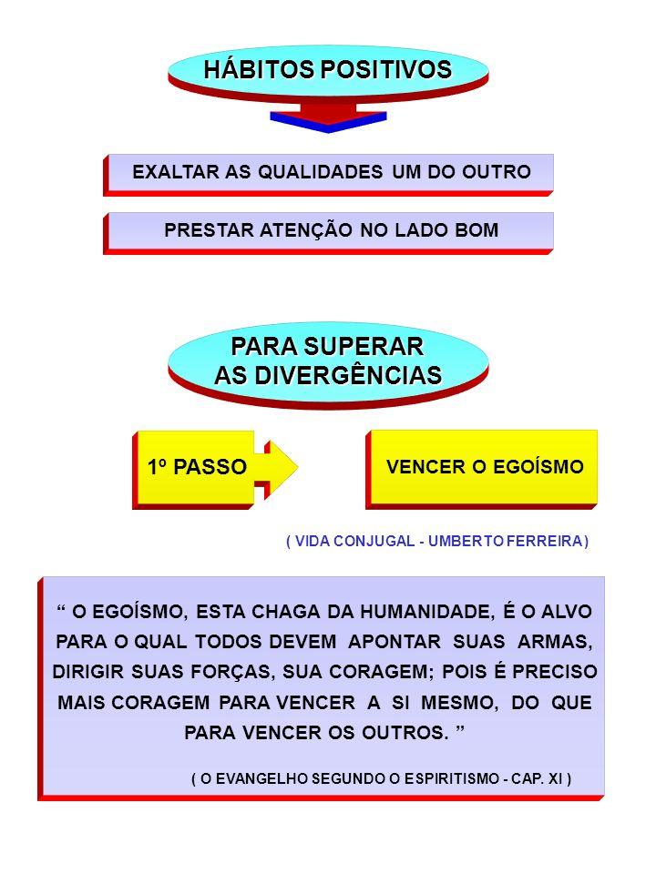 HÁBITOS POSITIVOS PARA SUPERAR AS DIVERGÊNCIAS