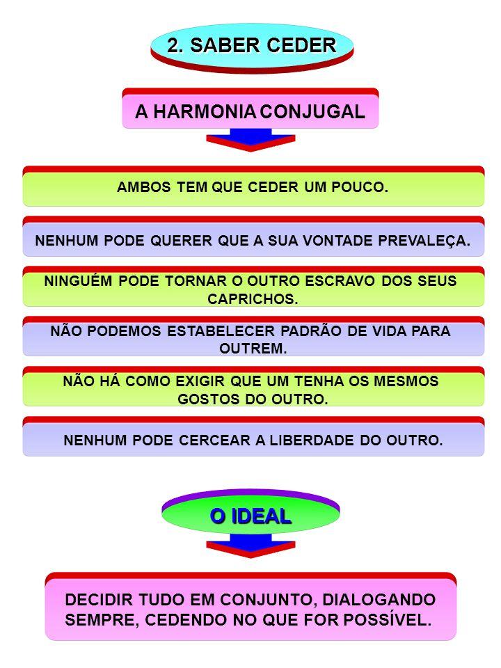 2. SABER CEDER O IDEAL A HARMONIA CONJUGAL