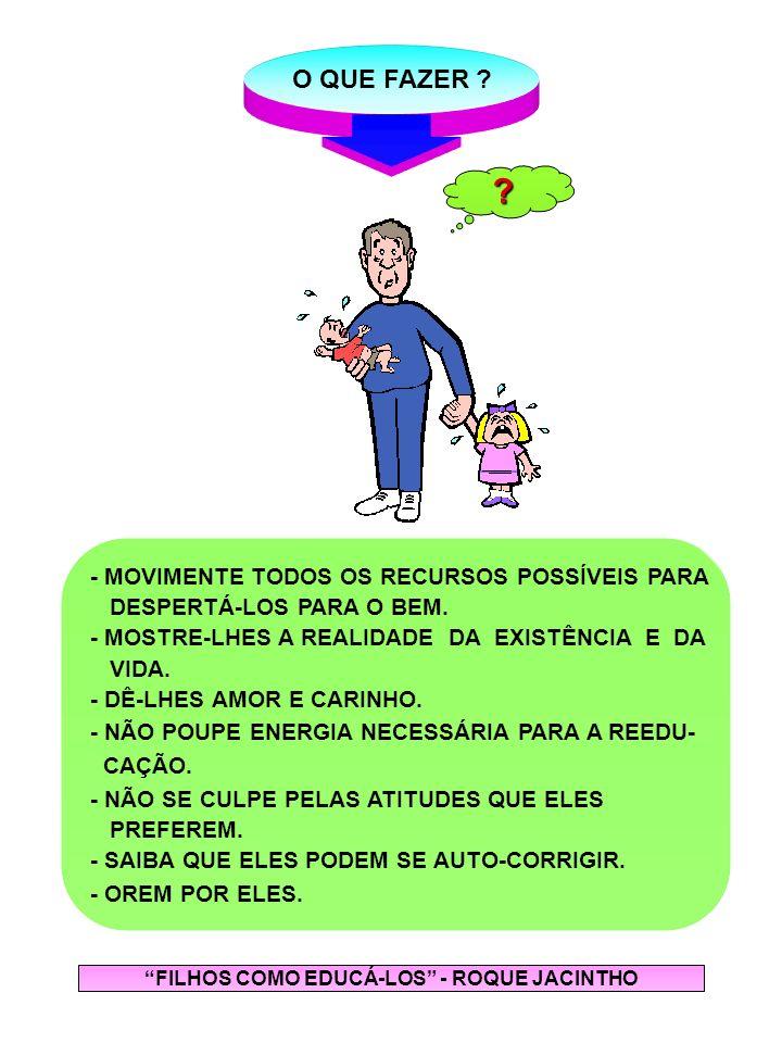 FILHOS COMO EDUCÁ-LOS - ROQUE JACINTHO