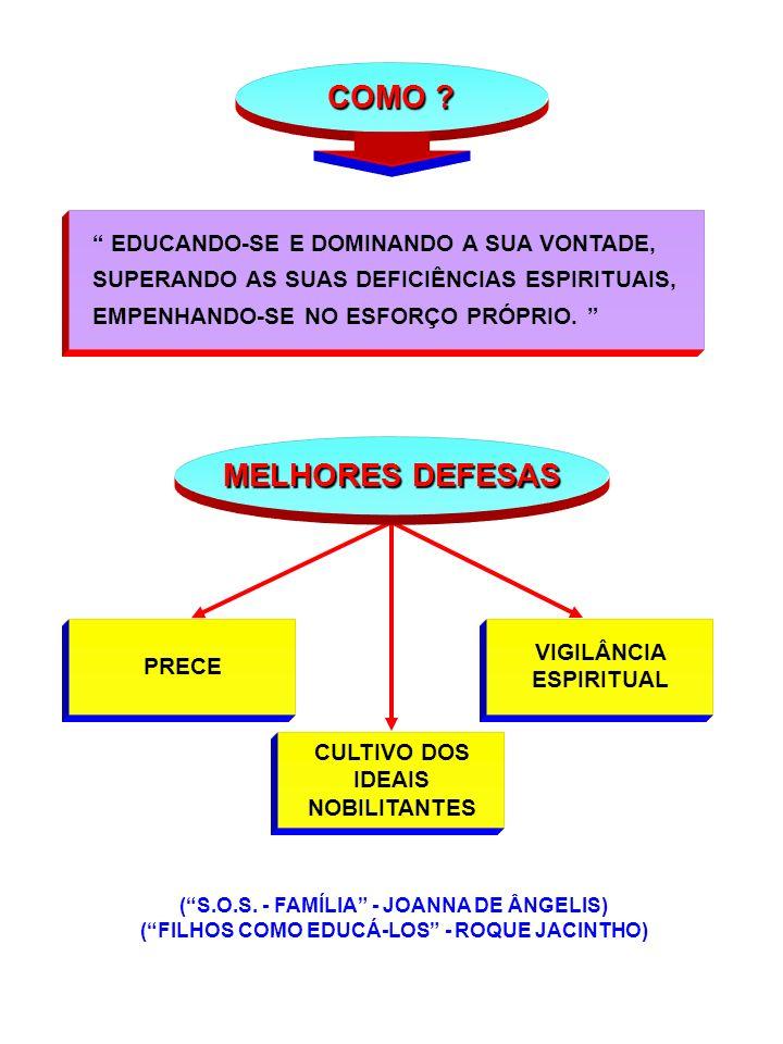 COMO MELHORES DEFESAS EDUCANDO-SE E DOMINANDO A SUA VONTADE,