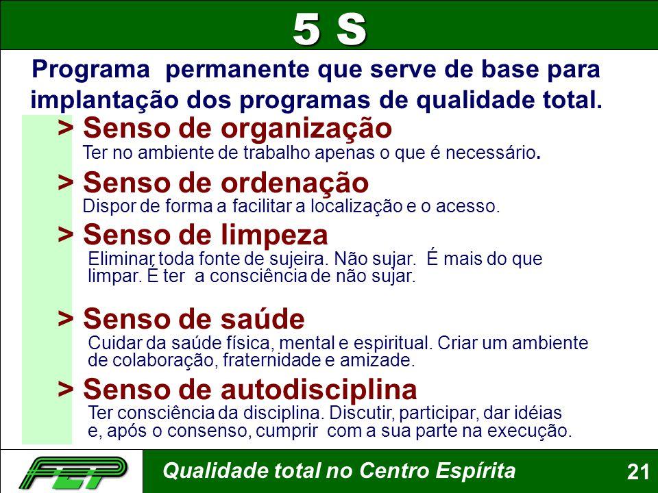 5 S > Senso de organização > Senso de ordenação