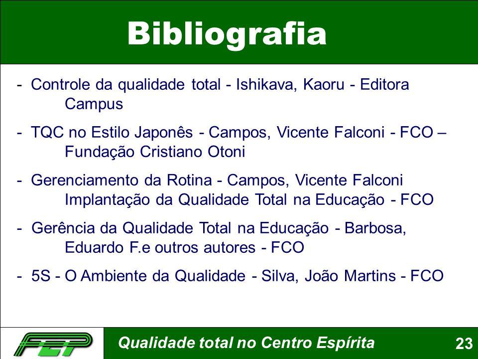 Bibliografia- Controle da qualidade total - Ishikava, Kaoru - Editora Campus.