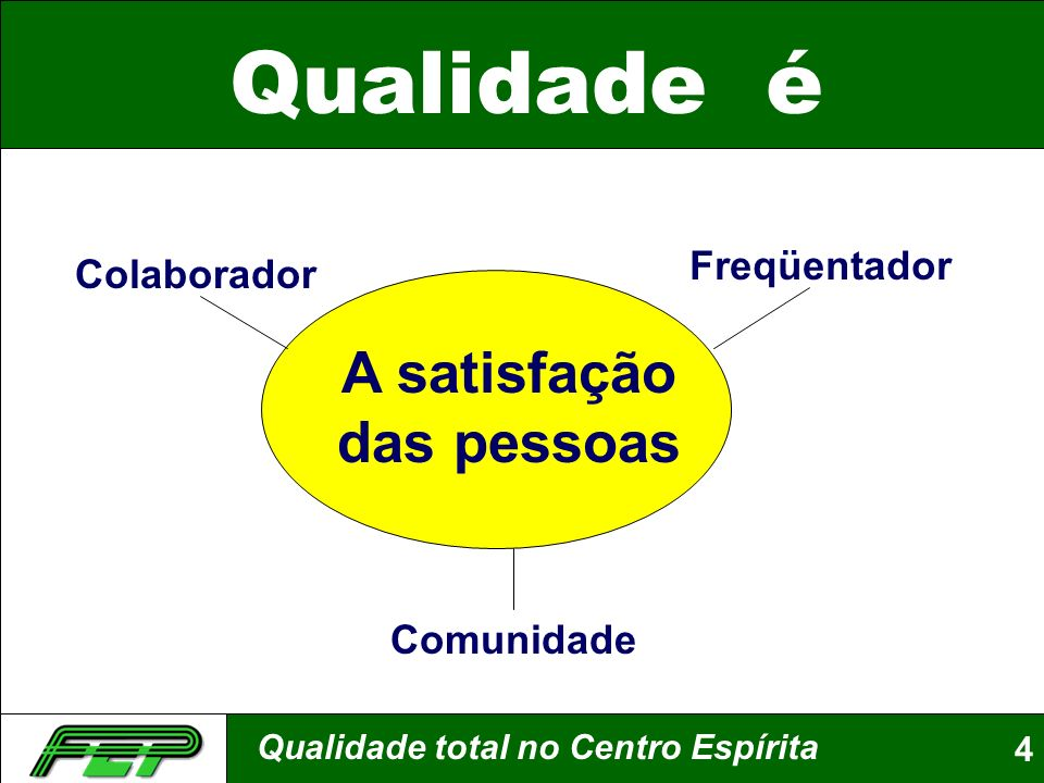 A satisfação das pessoas