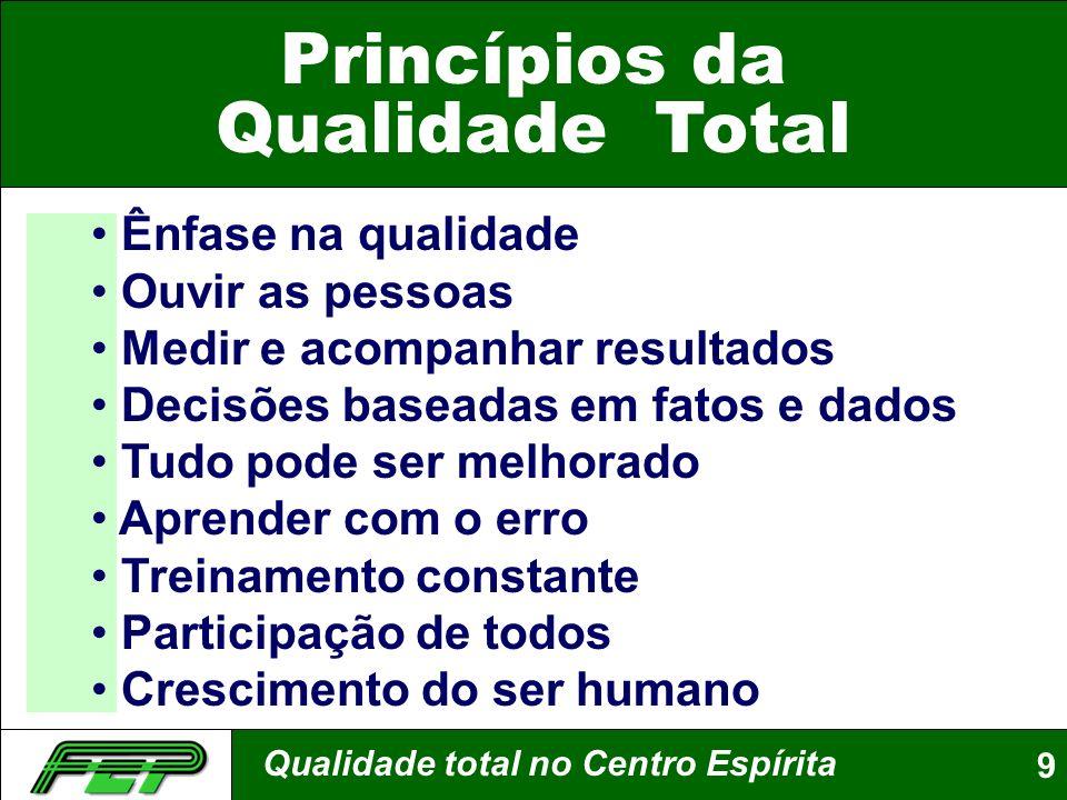 Princípios da Qualidade Total Ênfase na qualidade Ouvir as pessoas