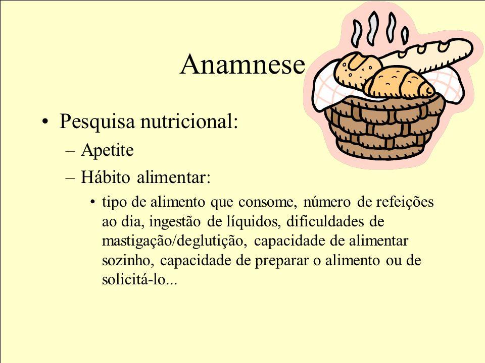 Anamnese Pesquisa nutricional: Apetite Hábito alimentar: