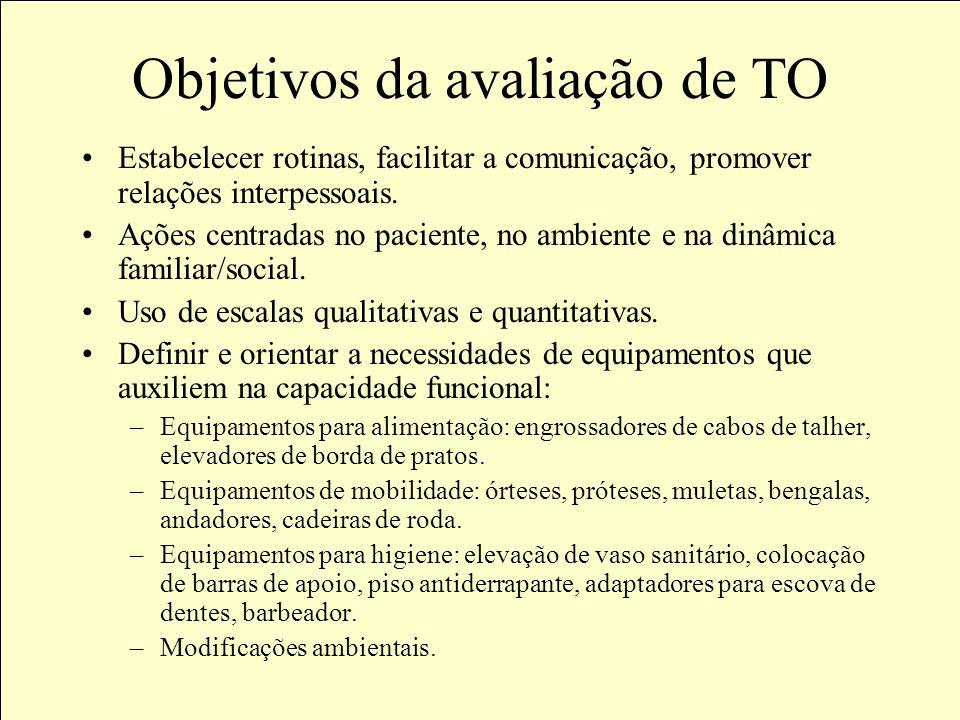 Objetivos da avaliação de TO