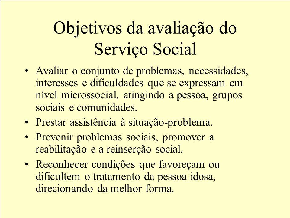 Objetivos da avaliação do Serviço Social